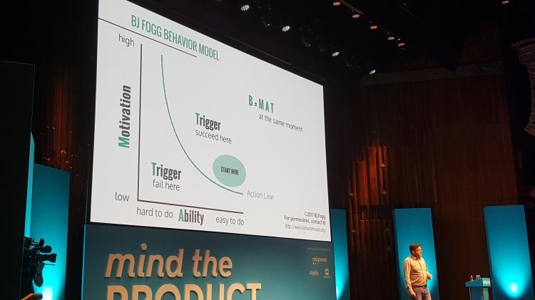 Graph showing BJ Fogg's model of behaviour